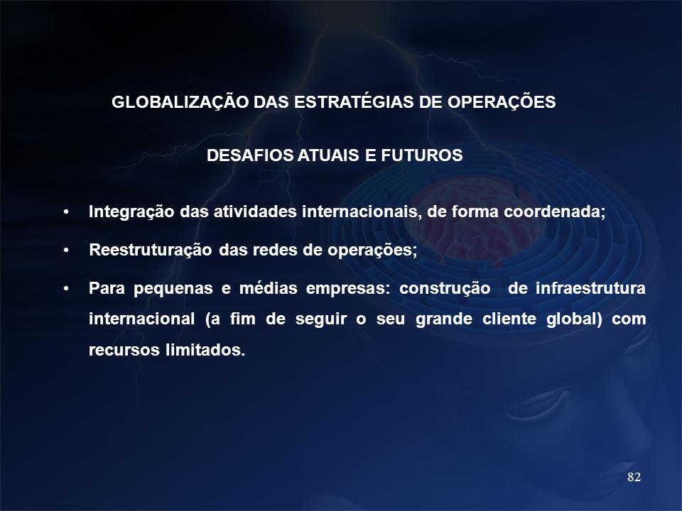 82 DESAFIOS ATUAIS E FUTUROS Integração das atividades internacionais, de forma coordenada; Reestruturação das redes de operações; Para pequenas e méd