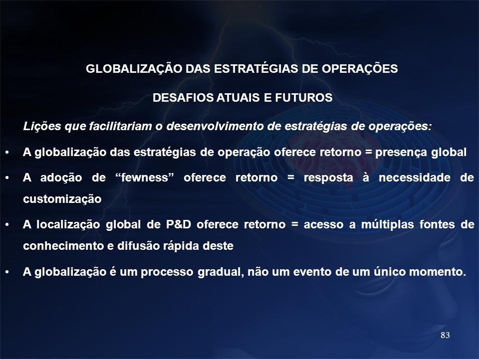 83 Lições que facilitariam o desenvolvimento de estratégias de operações: A globalização das estratégias de operação oferece retorno = presença global
