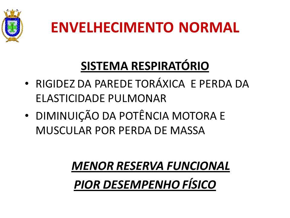 ENVELHECIMENTO NORMAL SISTEMA RESPIRATÓRIO RIGIDEZ DA PAREDE TORÁXICA E PERDA DA ELASTICIDADE PULMONAR DIMINUIÇÃO DA POTÊNCIA MOTORA E MUSCULAR POR PE