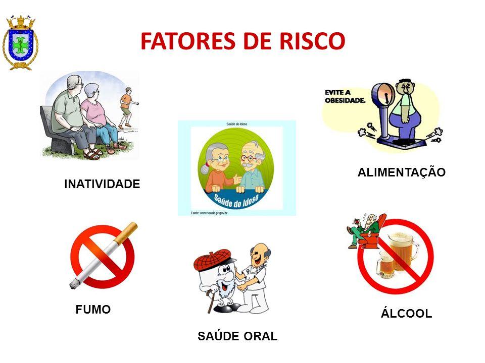 FATORES DE RISCO FUMO ALIMENTAÇÃO INATIVIDADE ÁLCOOL SAÚDE ORAL