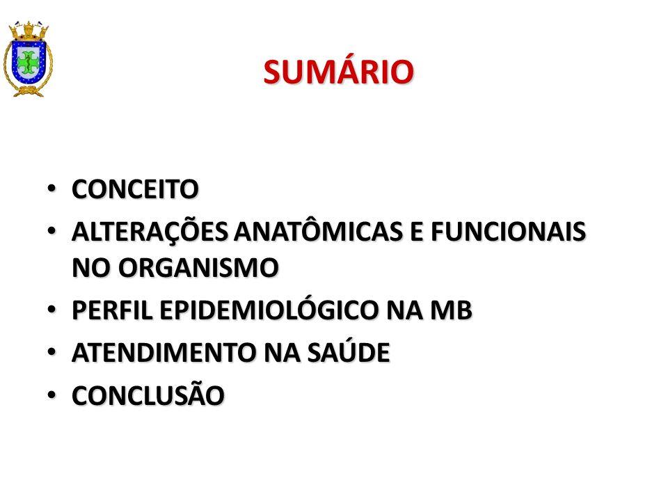 SUMÁRIO CONCEITO CONCEITO ALTERAÇÕES ANATÔMICAS E FUNCIONAIS NO ORGANISMO ALTERAÇÕES ANATÔMICAS E FUNCIONAIS NO ORGANISMO PERFIL EPIDEMIOLÓGICO NA MB