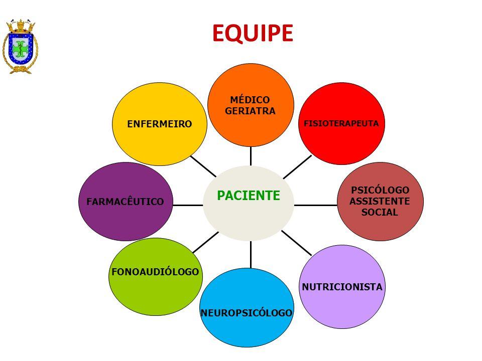 ENFERMEIRO FARMACÊUTICO FONOAUDIÓLOGO NEUROPSICÓLOGO NUTRICIONISTA PSICÓLOGO ASSISTENTE SOCIAL FISIOTERAPEUTA MÉDICO GERIATRA PACIENTE EQUIPE