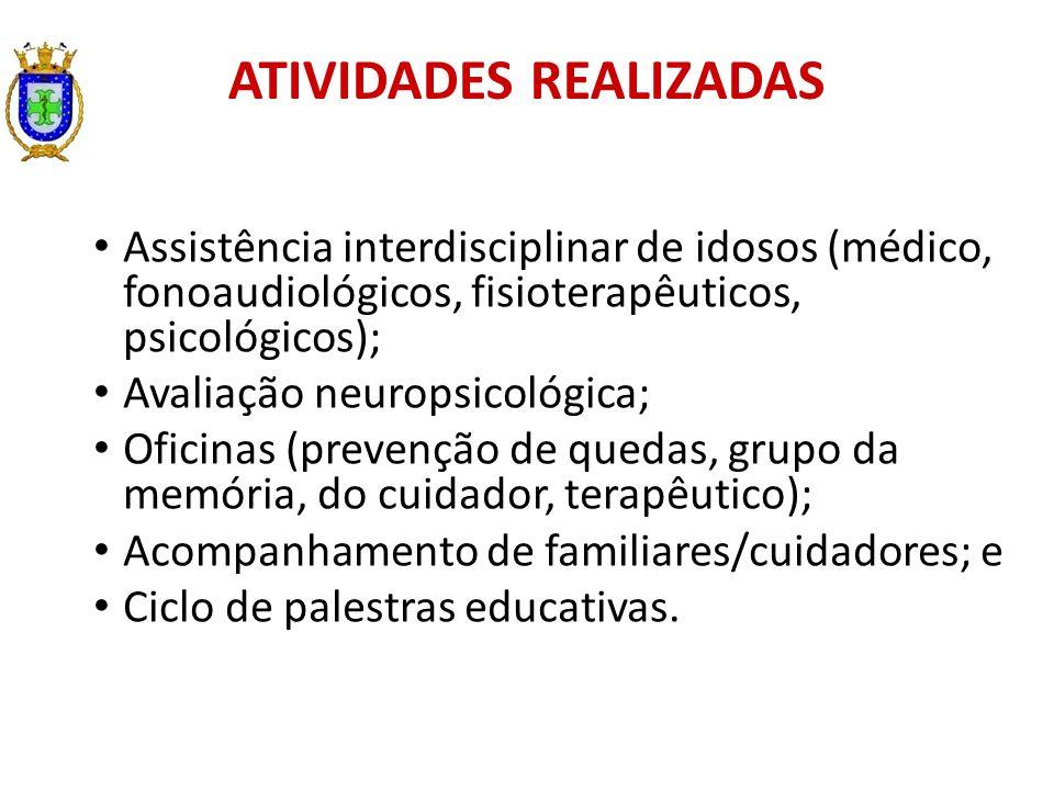Assistência interdisciplinar de idosos (médico, fonoaudiológicos, fisioterapêuticos, psicológicos); Avaliação neuropsicológica; Oficinas (prevenção de