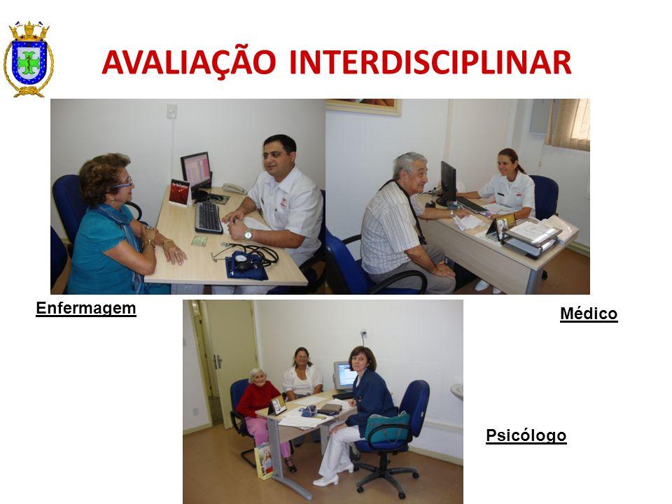 AVALIAÇÃO INTERDISCIPLINAR Enfermagem Médico Psicólogo