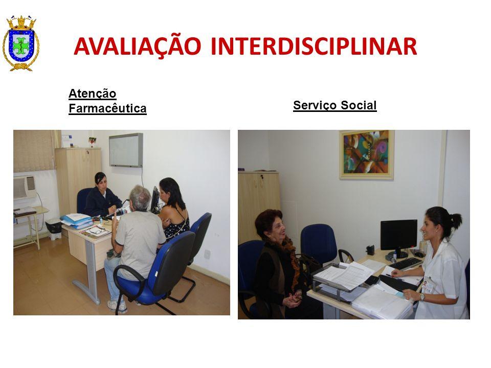 AVALIAÇÃO INTERDISCIPLINAR Atenção Farmacêutica Serviço Social