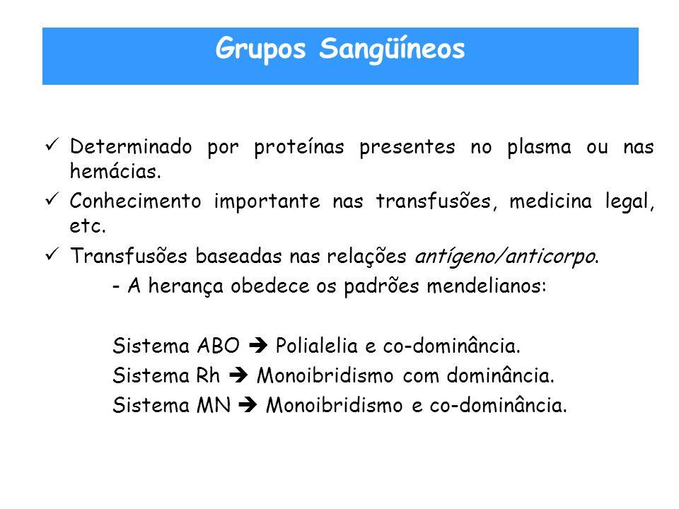 DETERMINAÇÃO DOS GRUPOS SANGUINEOS NA ESPÉCIE HUMANA: SISTEMA ABO HISTÓRICO Início do sec XX – Landsteiner verifica a Incompatibilidade sanguínea entre as pessoas.