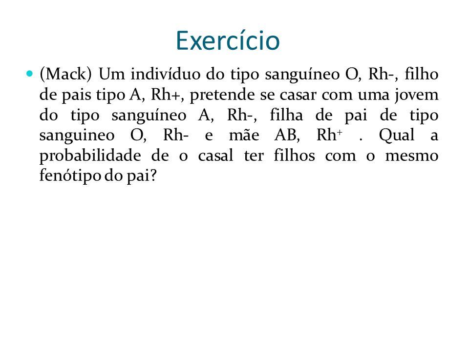 Exercício (Unicamp-SP) Um homem (I) do grupo sanguíneo A e Rh positivo é casado com uma mulher (II) do grupo sanguíneo B e Rh positivo.