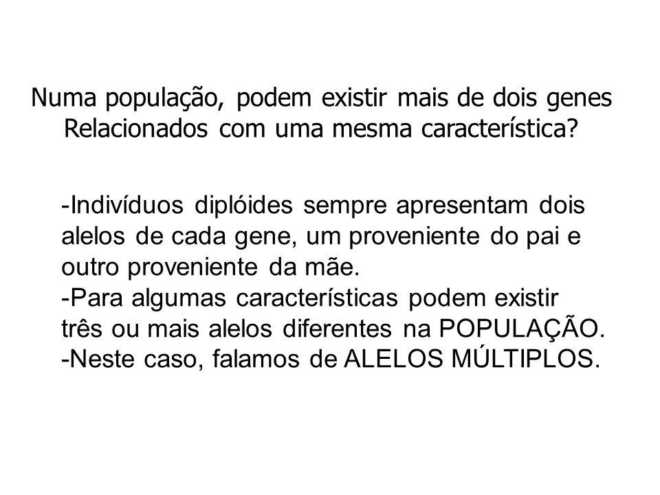 Também conhecido como polialelia, polialelismo ou herança polialélica.