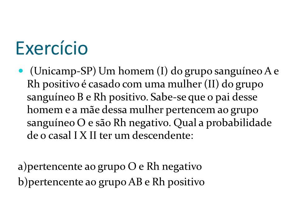 Exercício (Unicamp-SP) Um homem (I) do grupo sanguíneo A e Rh positivo é casado com uma mulher (II) do grupo sanguíneo B e Rh positivo. Sabe-se que o