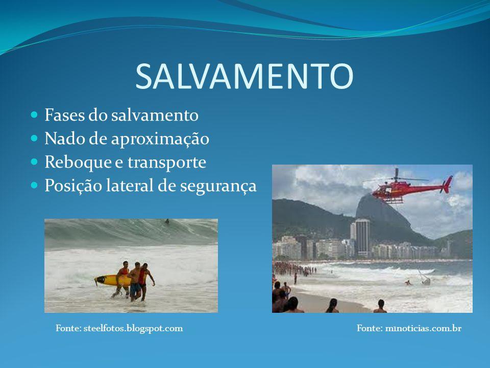 SALVAMENTO Fases do salvamento Nado de aproximação Reboque e transporte Posição lateral de segurança Fonte: steelfotos.blogspot.com Fonte: m1noticias.
