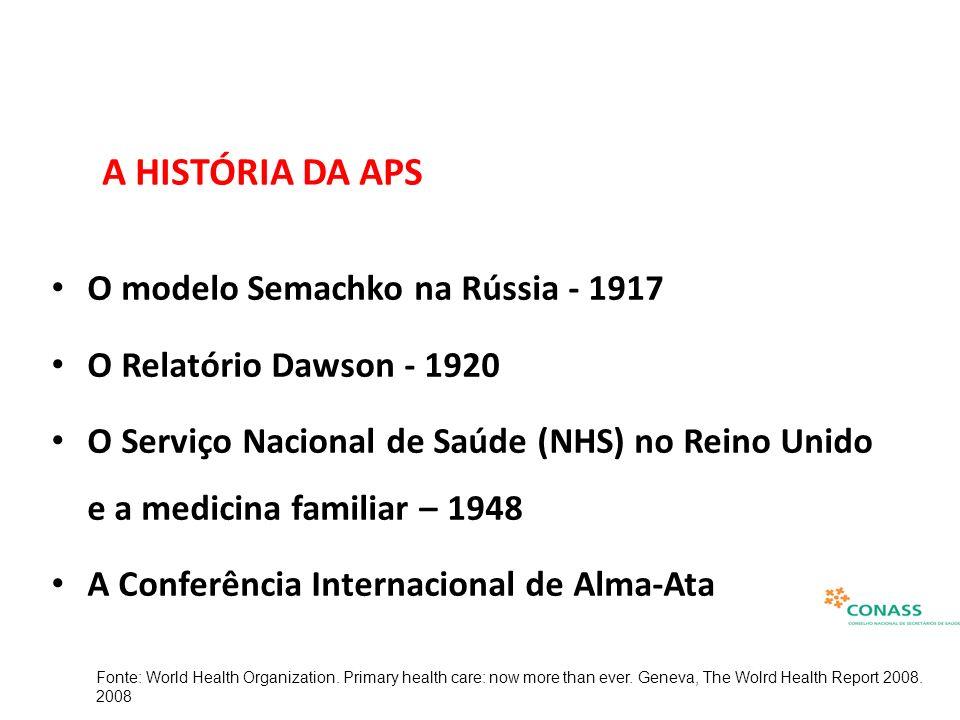A HISTÓRIA DA APS O modelo Semachko na Rússia - 1917 O Relatório Dawson - 1920 O Serviço Nacional de Saúde (NHS) no Reino Unido e a medicina familiar