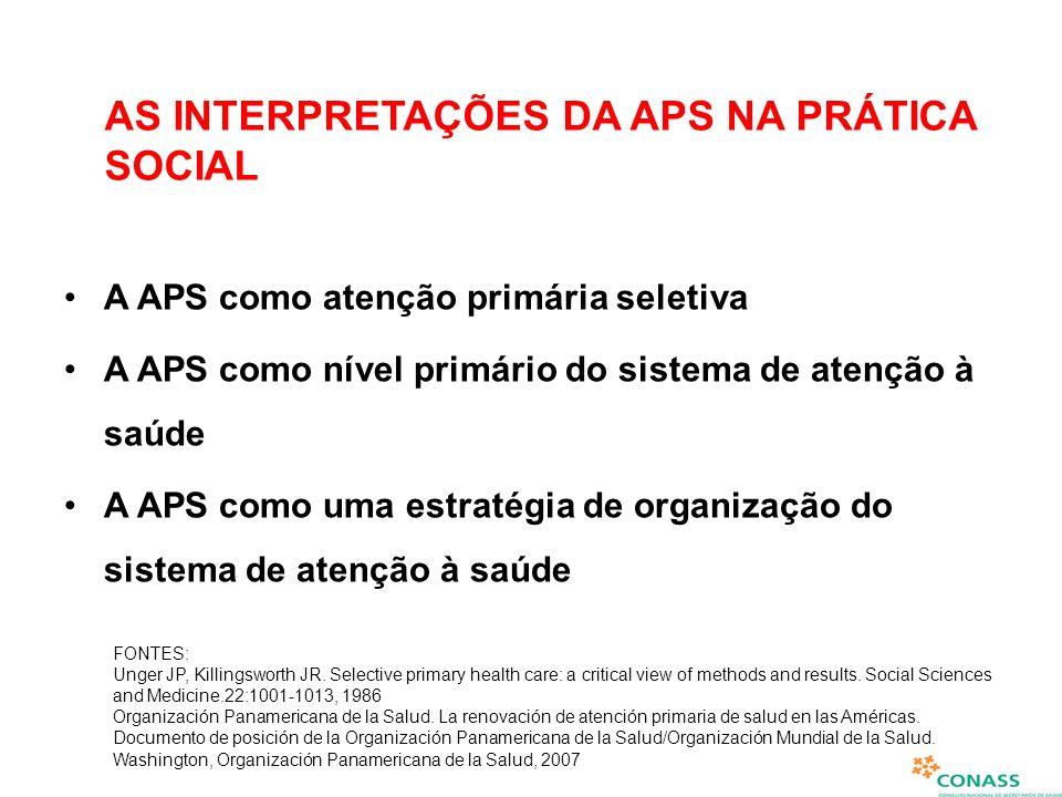 AS INTERPRETAÇÕES DA APS NA PRÁTICA SOCIAL A APS como atenção primária seletiva A APS como nível primário do sistema de atenção à saúde A APS como uma