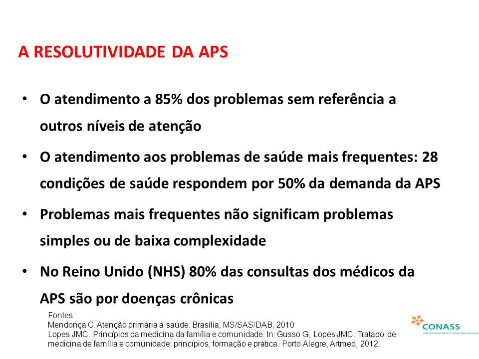 A RESOLUTIVIDADE DA APS O atendimento a 85% dos problemas sem referência a outros níveis de atenção O atendimento aos problemas de saúde mais frequent