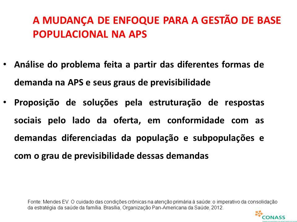 A MUDANÇA DE ENFOQUE PARA A GESTÃO DE BASE POPULACIONAL NA APS Análise do problema feita a partir das diferentes formas de demanda na APS e seus graus