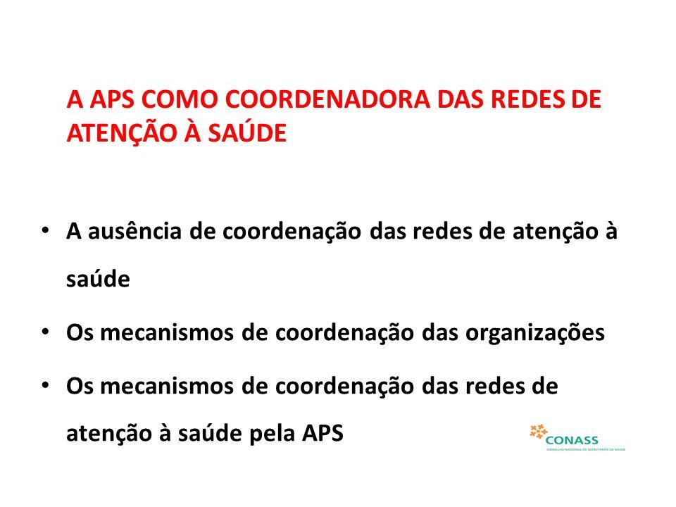 A APS COMO COORDENADORA DAS REDES DE ATENÇÃO À SAÚDE A ausência de coordenação das redes de atenção à saúde Os mecanismos de coordenação das organizaç