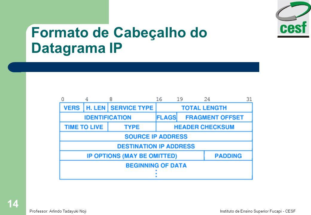 Professor: Arlindo Tadayuki Noji Instituto de Ensino Superior Fucapi - CESF 14 Formato de Cabeçalho do Datagrama IP