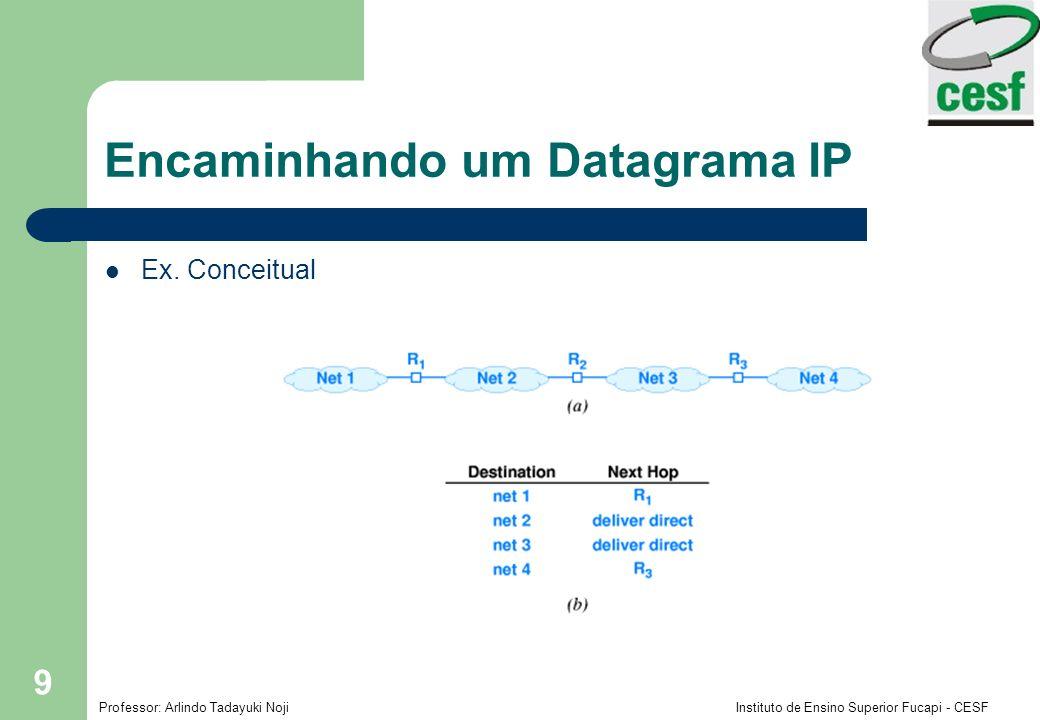 Professor: Arlindo Tadayuki Noji Instituto de Ensino Superior Fucapi - CESF 9 Encaminhando um Datagrama IP Ex. Conceitual