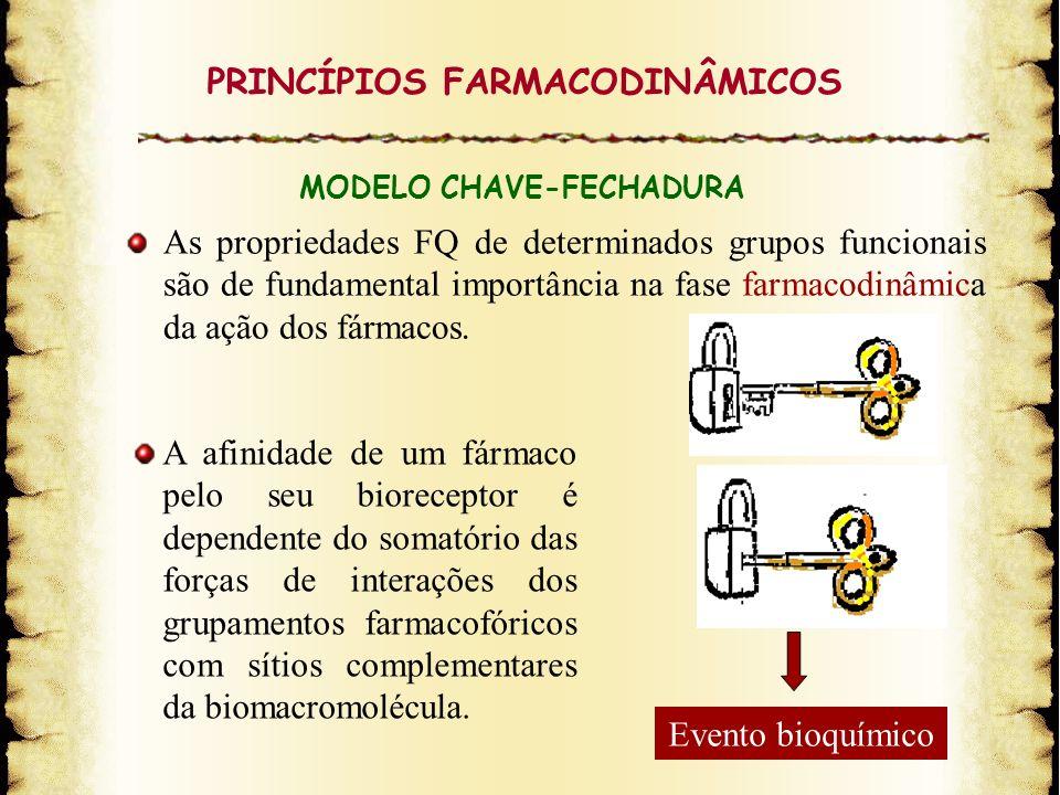 MODELO CHAVE-FECHADURA As propriedades FQ de determinados grupos funcionais são de fundamental importância na fase farmacodinâmica da ação dos fármaco