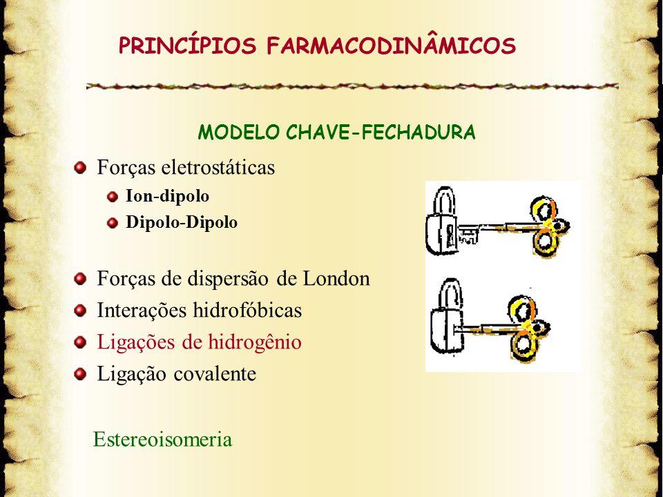 Forças eletrostáticas Ion-dipolo Dipolo-Dipolo Forças de dispersão de London Interações hidrofóbicas Ligações de hidrogênio Ligação covalente PRINCÍPI