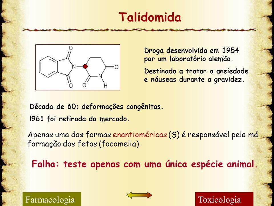 Talidomida Década de 60: deformações congênitas. !961 foi retirada do mercado. Droga desenvolvida em 1954 por um laboratório alemão. Destinado a trata