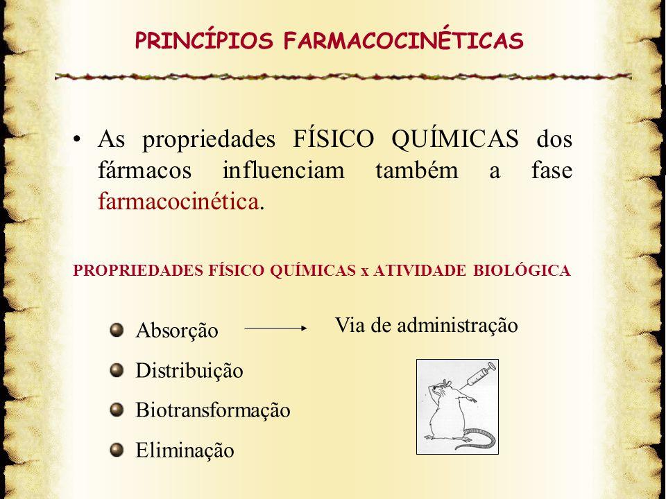 PROPRIEDADES FÍSICO QUÍMICAS x ATIVIDADE BIOLÓGICA As propriedades FÍSICO QUÍMICAS dos fármacos influenciam também a fase farmacocinética. PRINCÍPIOS