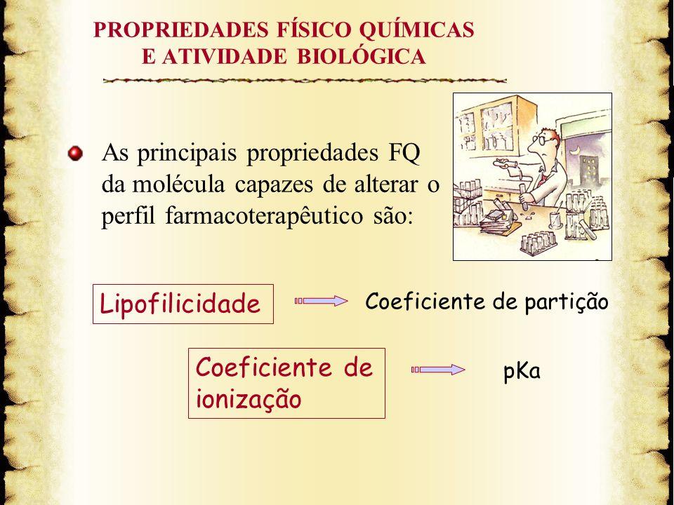 PROPRIEDADES FÍSICO QUÍMICAS E ATIVIDADE BIOLÓGICA As principais propriedades FQ da molécula capazes de alterar o perfil farmacoterapêutico são: Coefi
