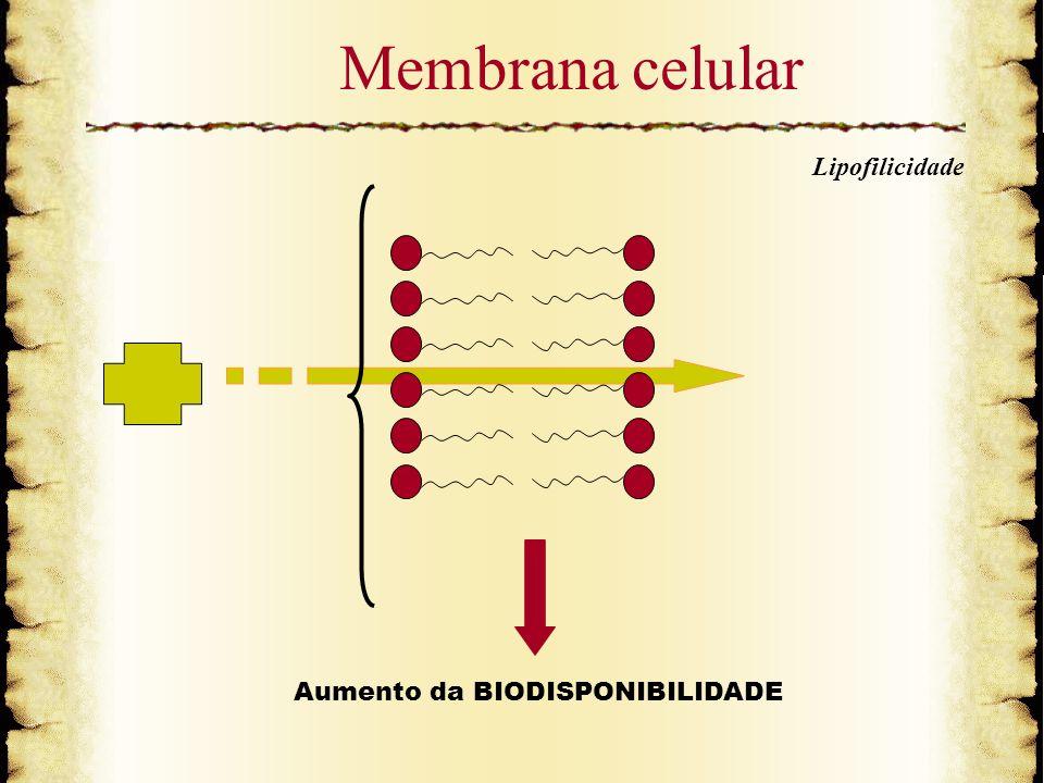 Membrana celular Aumento da BIODISPONIBILIDADE Lipofilicidade