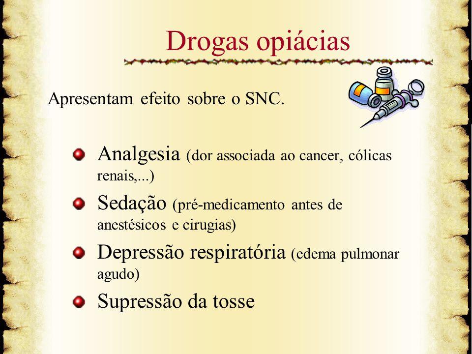 Drogas opiácias Apresentam efeito sobre o SNC. Analgesia (dor associada ao cancer, cólicas renais,...) Sedação (pré-medicamento antes de anestésicos e