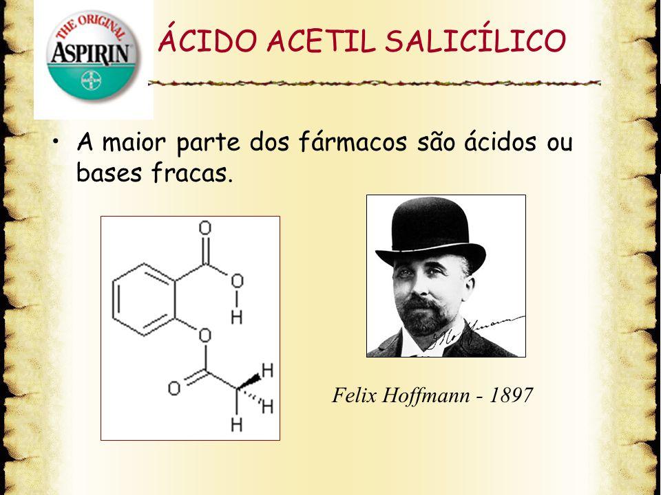 ÁCIDO ACETIL SALICÍLICO A maior parte dos fármacos são ácidos ou bases fracas. Felix Hoffmann - 1897