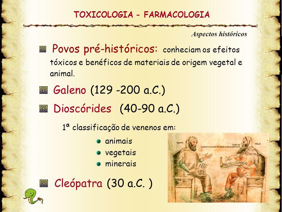 TOXICOLOGIA - FARMACOLOGIA Povos pré-históricos: conheciam os efeitos tóxicos e benéficos de materiais de origem vegetal e animal. Galeno (129 -200 a.