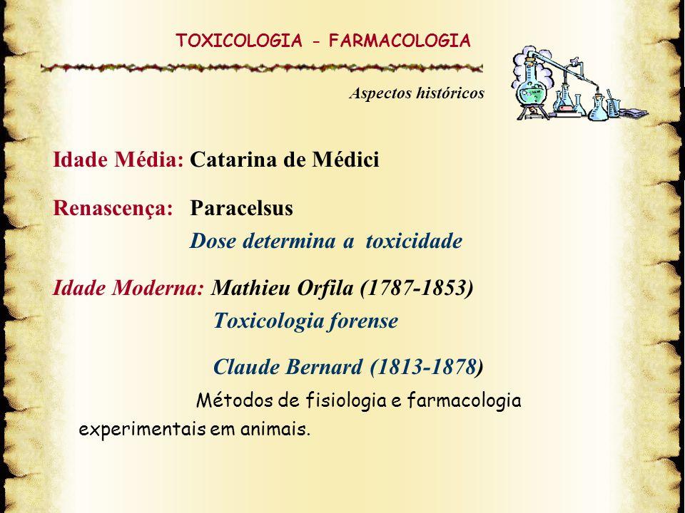 Idade Média: Catarina de Médici Renascença: Paracelsus Dose determina a toxicidade Idade Moderna: Mathieu Orfila (1787-1853) Toxicologia forense Claud