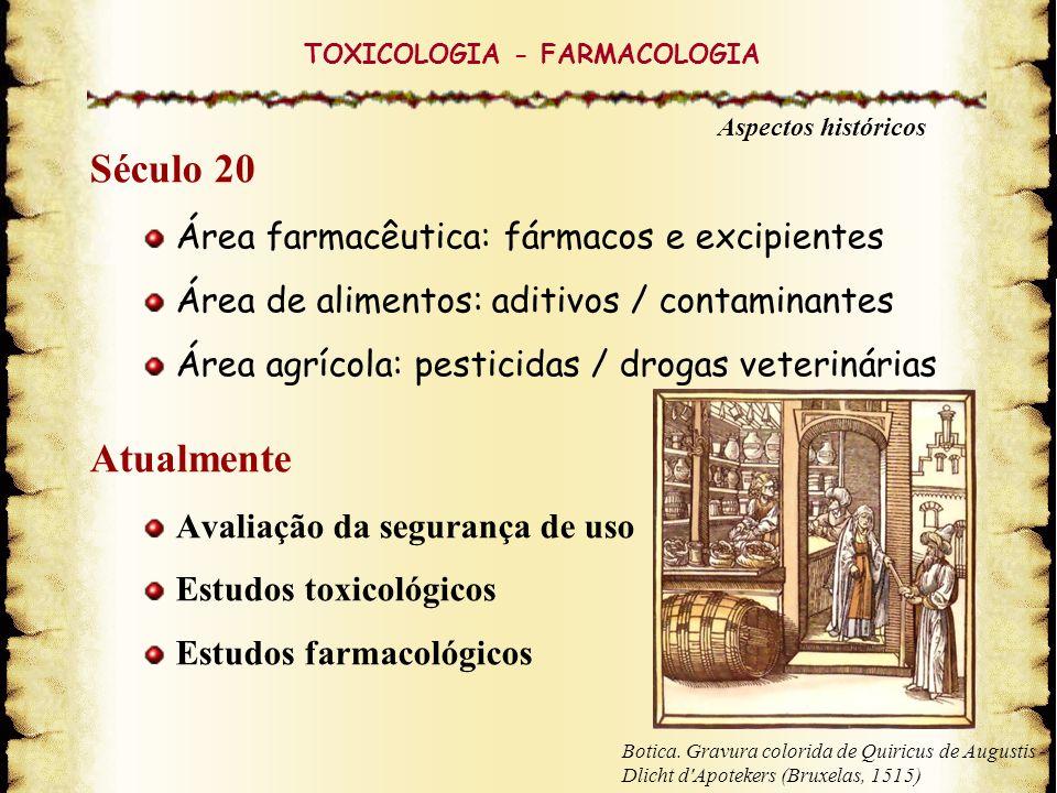 Século 20 Área farmacêutica: fármacos e excipientes Área de alimentos: aditivos / contaminantes Área agrícola: pesticidas / drogas veterinárias Atualm