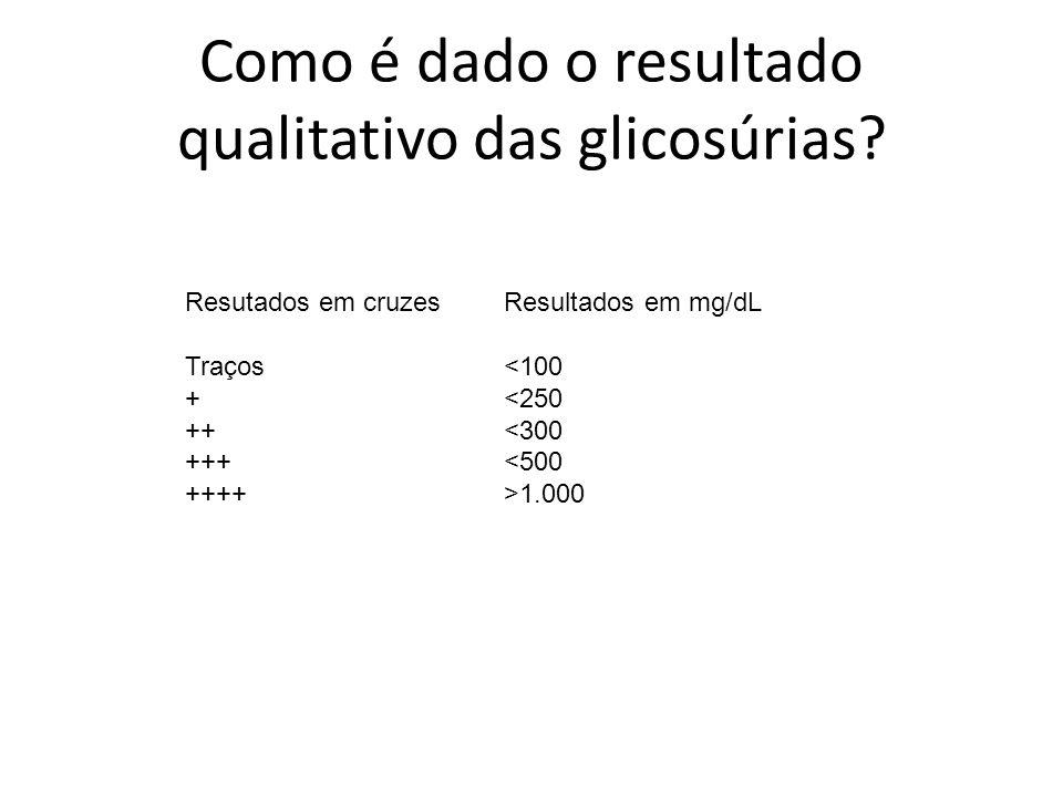 Como é dado o resultado qualitativo das glicosúrias? Resutados em cruzes Resultados em mg/dL Traços <100 + <250 ++<300 +++ <500 ++++ >1.000