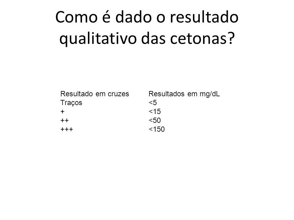 Como é dado o resultado qualitativo das cetonas? Resultado em cruzes Resultados em mg/dL Traços <5 + <15 ++ <50 +++ <150