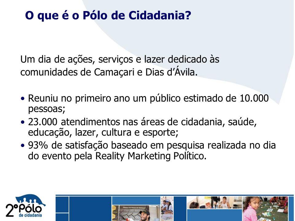 Company Confidential O que é o Pólo de Cidadania? Um dia de ações, serviços e lazer dedicado às comunidades de Camaçari e Dias dÁvila. Reuniu no prime