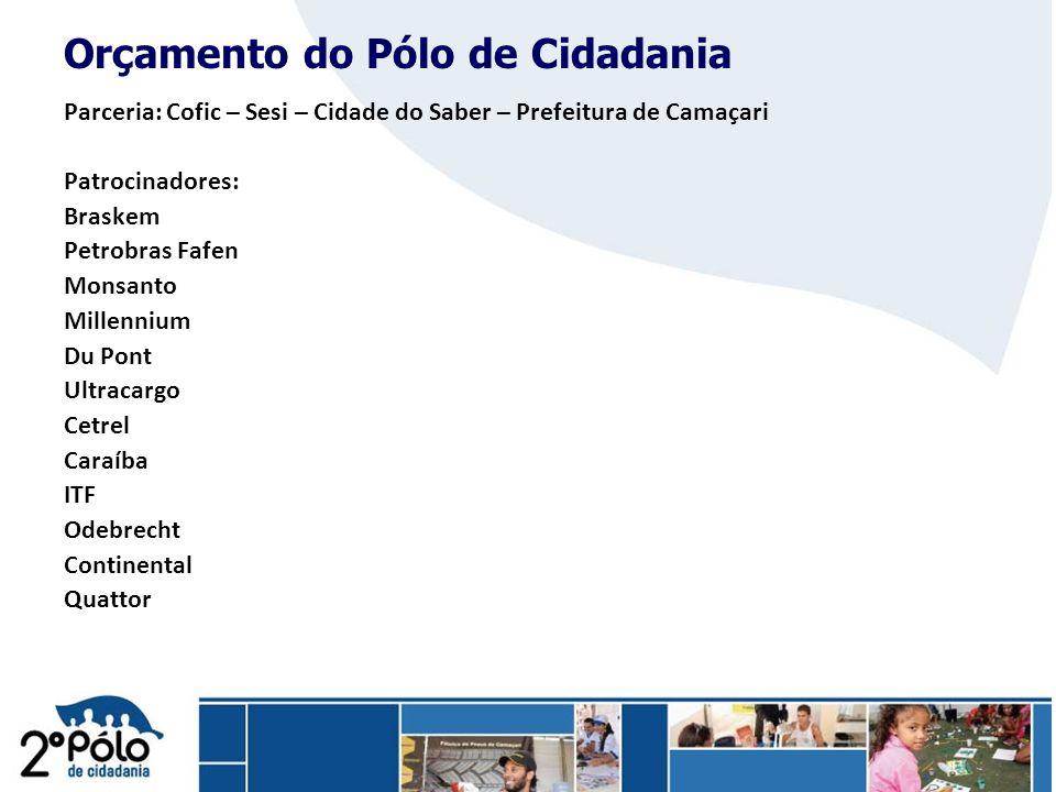 Company Confidential Parceria: Cofic – Sesi – Cidade do Saber – Prefeitura de Camaçari Patrocinadores: Braskem Petrobras Fafen Monsanto Millennium Du