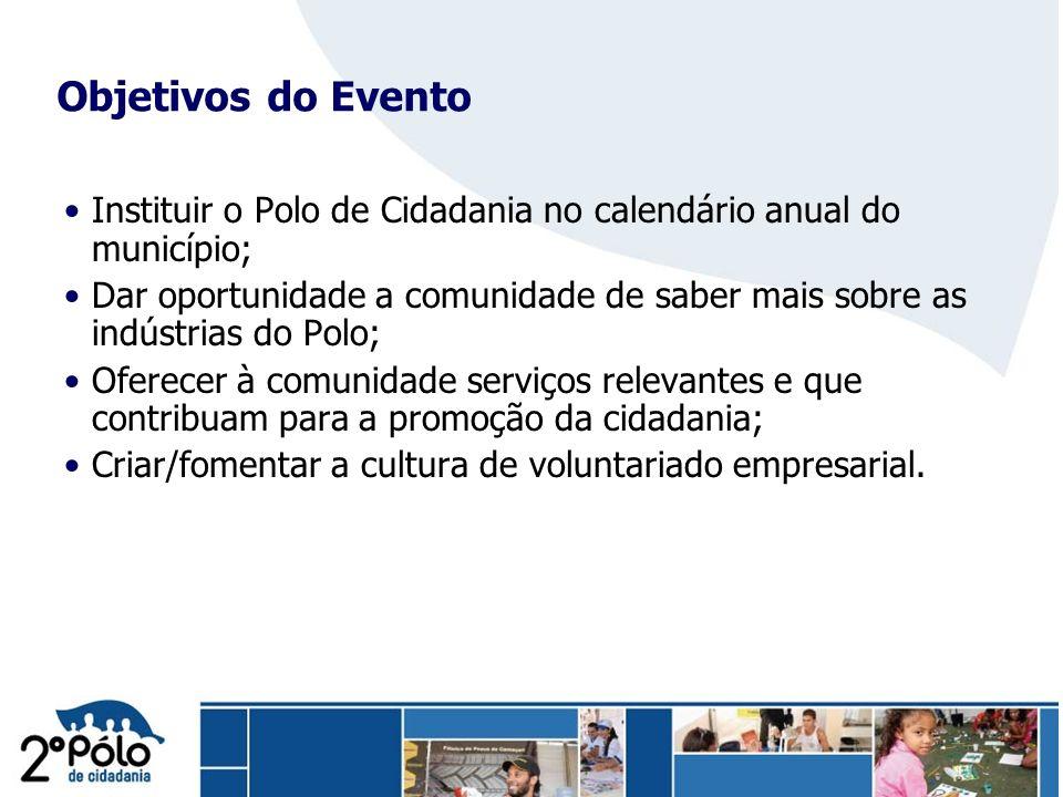 Company Confidential Objetivos do Evento Instituir o Polo de Cidadania no calendário anual do município; Dar oportunidade a comunidade de saber mais s