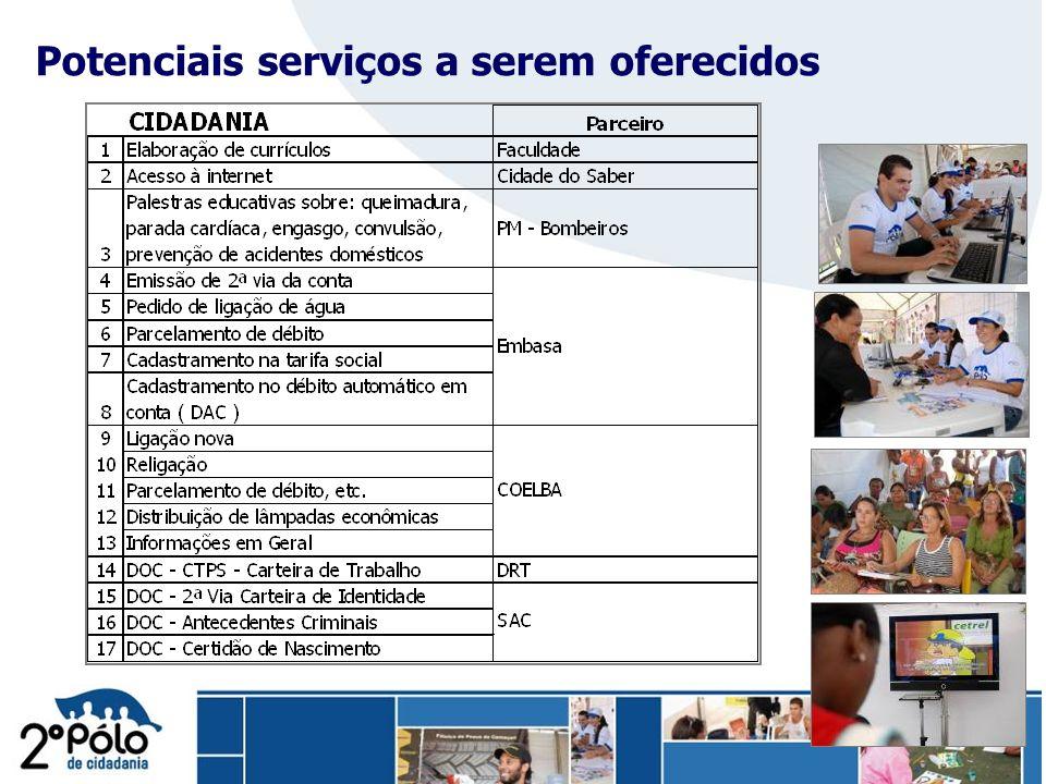Company Confidential Potenciais serviços a serem oferecidos
