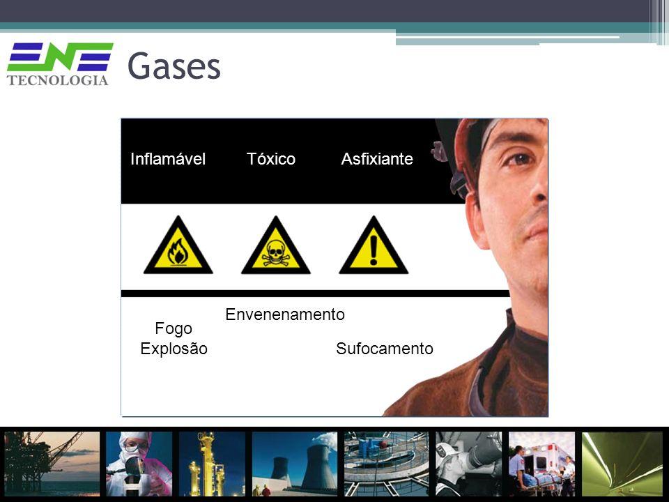 Gases InflamávellTóxicoAsfixiantee Fogo Explosão Envenenamento Sufocamento