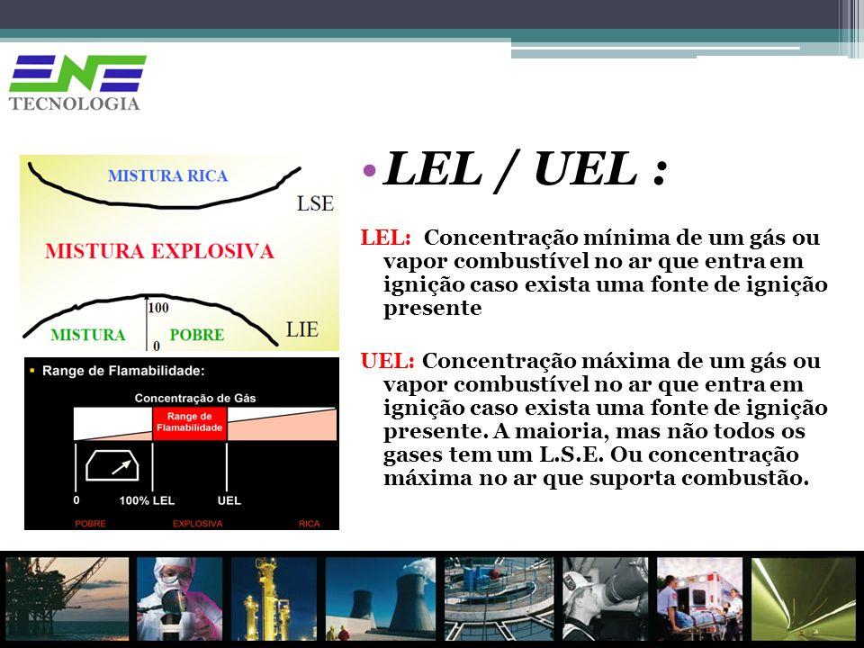 LEL / UEL : LEL: Concentração mínima de um gás ou vapor combustível no ar que entra em ignição caso exista uma fonte de ignição presente UEL: Concentr