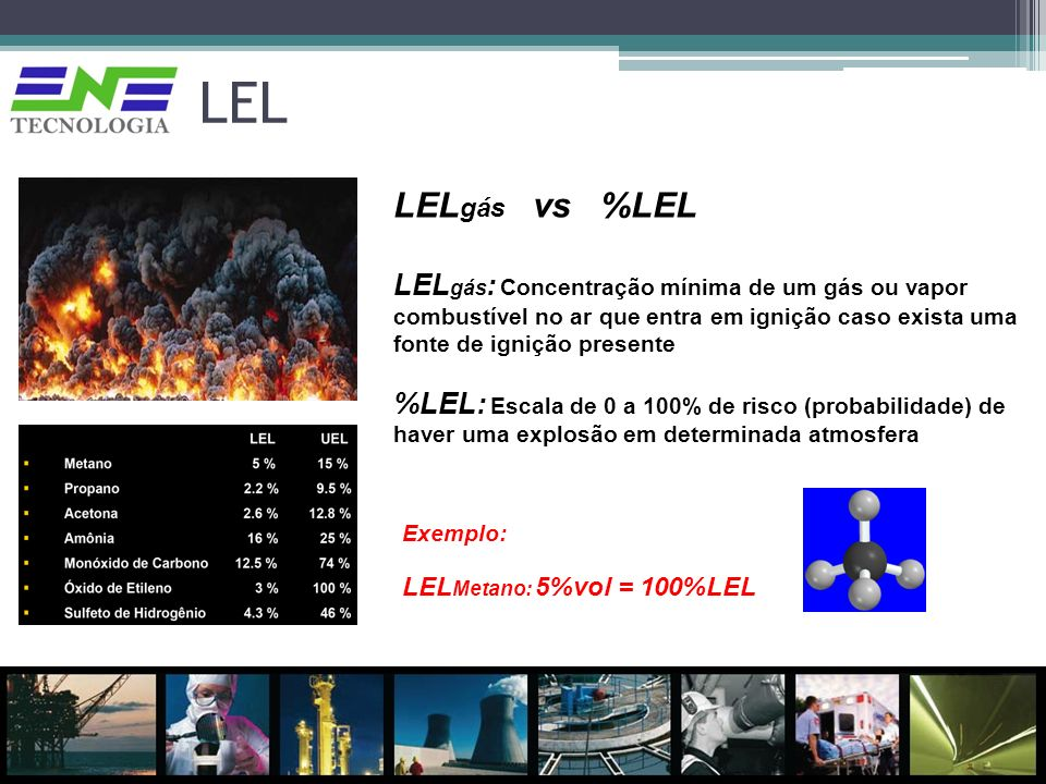 LEL LEL gás vs %LEL LEL gás : Concentração mínima de um gás ou vapor combustível no ar que entra em ignição caso exista uma fonte de ignição presente