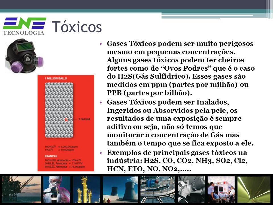 Tóxicos Gases Tóxicos podem ser muito perigosos mesmo em pequenas concentrações. Alguns gases tóxicos podem ter cheiros fortes como de Ovos Podres que