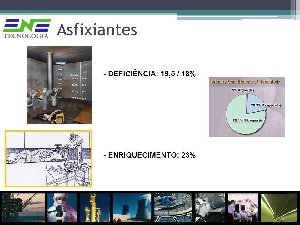 Asfixiantes - DEFICIÊNCIA: 19,5 / 18% - ENRIQUECIMENTO: 23%