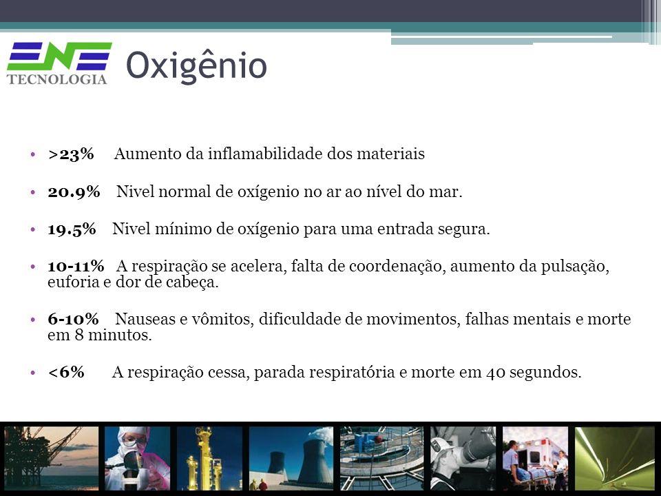 Oxigênio >23% Aumento da inflamabilidade dos materiais 20.9% Nivel normal de oxígenio no ar ao nível do mar. 19.5% Nivel mínimo de oxígenio para uma e