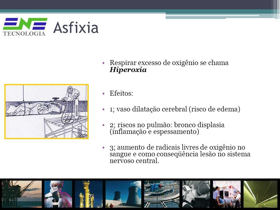 Asfixia Respirar excesso de oxigênio se chama Hiperoxia Efeitos: 1; vaso dilatação cerebral (risco de edema) 2; riscos no pulmão: bronco displasia (in