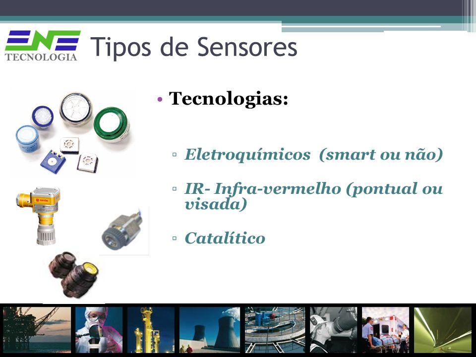 Tipos de Sensores Tecnologias: Eletroquímicos (smart ou não) IR- Infra-vermelho (pontual ou visada) Catalítico