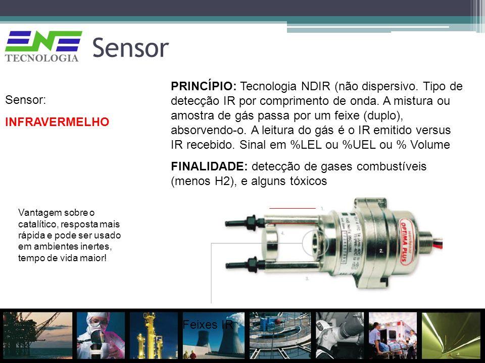 Sensor Sensor: INFRAVERMELHO PRINCÍPIO: Tecnologia NDIR (não dispersivo. Tipo de detecção IR por comprimento de onda. A mistura ou amostra de gás pass