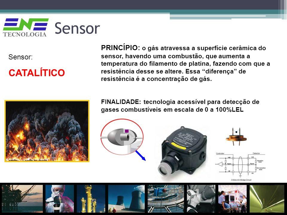 Sensor Sensor: CATALÍTICO PRINCÍPIO: o gás atravessa a superfície cerâmica do sensor, havendo uma combustão, que aumenta a temperatura do filamento de