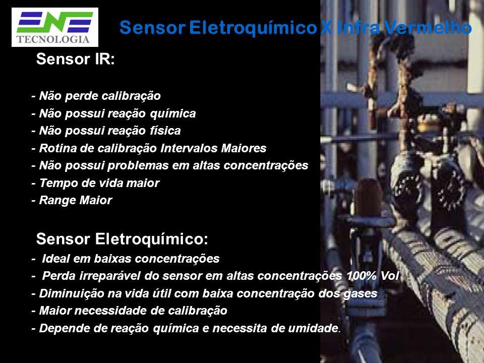 Sensor IR: - Não perde calibração - Não possui reação química - Não possui reação física - Rotina de calibração Intervalos Maiores - Não possui proble