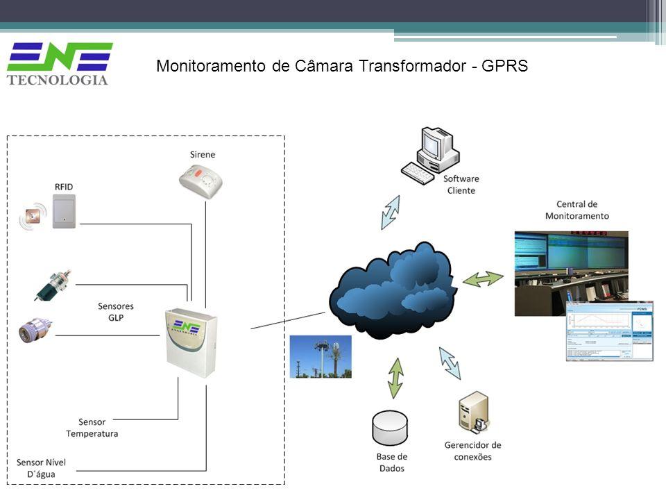Monitoramento de Câmara Transformador - GPRS